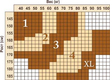 Таблица размеров Omsa