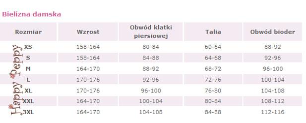 Key таблица размеров женского белья